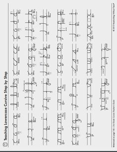 A step by step guide to teaching cursive capital letters