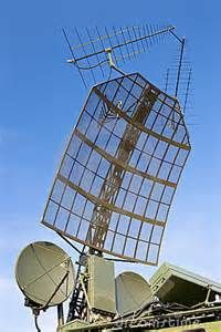 #Military #antennas are designed to meet the full military testing for different programmes around the globe. Antennas store is an #online #service #provider of several transmission.