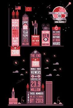 neat info graphic