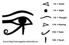 """THE MAGICAL EYE OF HORUS The Eye Of Horus is the most sacred Egyptian Symbol dating back to the pre-dynastic period. It represents the eye of the ancient Egyptian God Horus, """"The Sky God& Egyptian Eye Tattoos, Third Eye Tattoos, Eye Of Ra Tattoo, Ankh Tattoo, Horus Tattoo, Scarab Tattoo, Symbols And Meanings, Tattoo Meanings, Egyptian Symbols"""