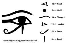 Egyptian Eye of Isis | Eye of Horus – Wadjet – Egyptian Witchcraft
