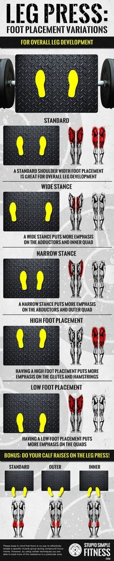 Squats- Effect of stance on muscle groups.