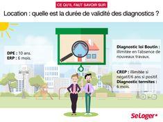diagnostics immobiliers location Location Meublée, Family Guy, Map, Bathroom Fixtures, Location Map, Maps, Griffins
