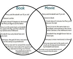 The lightning thief differences of movie and book