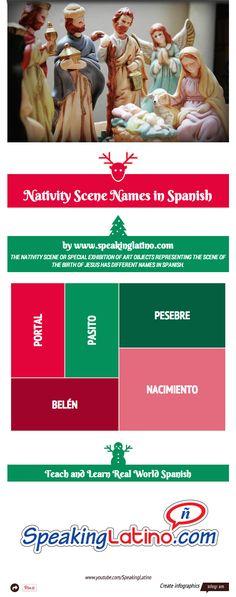 6 Names for Nativity Scene in Spanish: NACIMIENTO, BELÉN, PESEBRE, PORTAL, PASITO or MISTERIO #Infographic