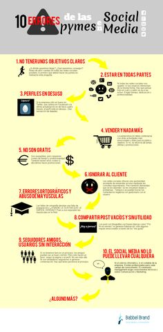 10 errores de las pymes en Social Media #infografia #infographic #socialmedia