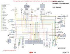 Arctic Cat Wiring Diagram With Template In Polaris Ranger