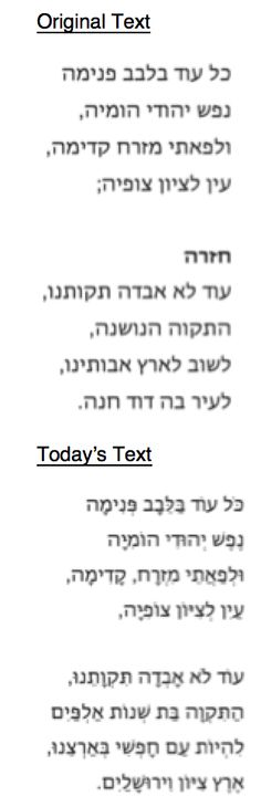The iCenter for Israel Education | Ha'tikvah: An Expression of Jewish Past and Future