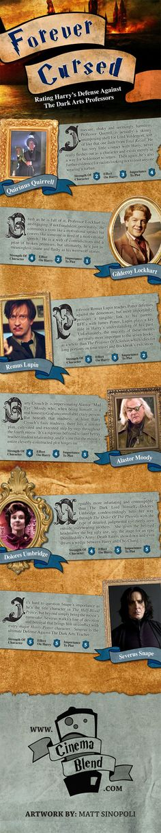 Forever cursed: Harry Potter's defense against the dark arts teachers rated on a scale of 1 - 5
