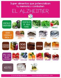En EL ARTE DE REJUVENECER aprenderás:    *Qué tipo de alimentos, hierbas y suplementos rejuvenecen tus órganos, músculos y tejidos.  *Qué emociones, pensamientos y actitudes te envejecen y destruyen tus células.  *Qué anti nutrientes debes evitar para prevenir el envejecimiento prematuro  *Qué plan de alimentación seguir para mantenerte joven y vital. Y mucho más. http://www.mariamontemayor.com/#!el-arte-de-rejuvenecer/c17ly