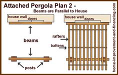 Pergola Free Plans So You Want To Build Your Own See How We Easily Built Our Very Timber Framed Create A Beautiful