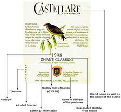 Google Image Result for http://sa2.wine-searcher.net/images/Winelabelitaly.jpg