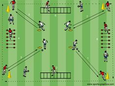 Soccer technical warm up