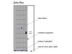 Sistemul plaselor de tantari Zeta Plus prevede o plasa plisata fixata pe o laterala verticala a usii, celalta culisand lateral spre celalata margine a spatiului de protejat.  Deoarece plasa poate ramane in orice loc intermediar, acest sistem poate fi o alternativa atat pentru pentru usile intr-unul singur sau chiar in doua cante mobile. Inchiderea se face magnetic, fiind ajustabila pentru reglarea fortei de desprindere.