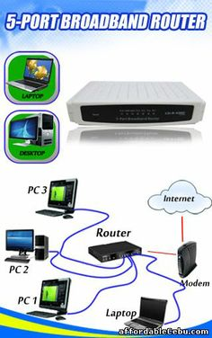 When you subscribe to Sky (Cable) Broadband Internet, you are only intended to use one internet connection. Their modem has only one LAN connection. What if you want to use many computers or laptops in your home or office? You should follow the procedures below to set-up Sky Cable Broadband internet for multiple computers:  Read more: http://www.affordablecebu.com/load/internet/how_to_set_up_sky_cable_broadband_internet_for_multiple_computers/14-1-0-19245