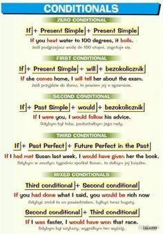 conditionals table Repinned by Chesapeake College Adult Ed. We offer free classes on the Eastern Shore of MD to help you earn your GED - H.S. Diploma or Learn English (ESL). www.Chesapeake.edu