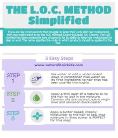 The LOC Method Simplified ........ I just tried this, it takes some getting used to.
