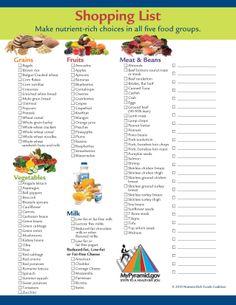 anti inflammatory shopping list pdf
