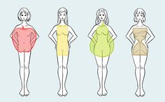 How to Dress for Your Body Type: 7 Steps (with Pictures)
