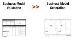 The Javelin Experiment Board Design Thinking, Content Marketing, Experiment, Bar Chart, Boards, Models, Business, Planks, Templates
