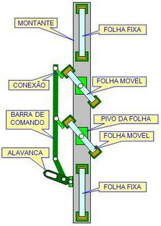 Steel Gate Design, Door Gate Design, Patio Fence, Pergola Patio, Barbacoa, Barn Door Latch, Louvered Shutters, Movable Walls, Kiosk Design