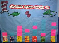 My Kindergarten Kids  Great way to integrate reading and math... could throw in some opinion/persuasive writing as well.  Thought I'd wait until next year but may try to do something with this now.
