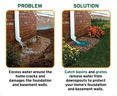 Beau Water Draining Around A House Or Building Can Cause MAJOR Problems. Drainage  Fixes Can Stop