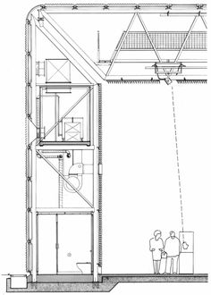 Sainsbury Centre for Visual Arts - Norman Foster Foster Architecture, Architecture Drawings, Sustainable Architecture, Contemporary Architecture, Architecture Details, Paper Architecture, Industrial Architecture, Norman Foster, Free Infographic Templates
