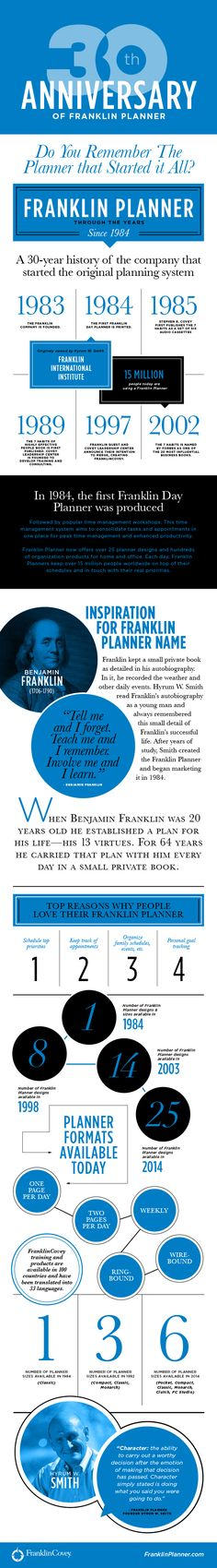 30 years of the Franklin Planner