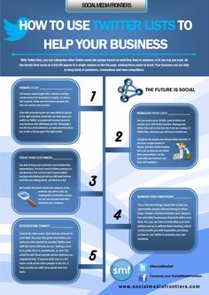How To Use Twitter Lists To Help Your Business