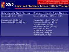 High vs. Moderate Intensity Statin Therapy. Hyperlipidemia. ASCVD.