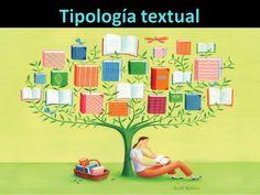 ¿Qué es una tipología textual? Son los diferentes textos que podemos encontrar en  un escrito.