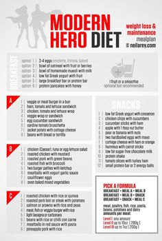 Hero Diet: Trying to drop 20 and get fit. Trying this meal plan.Modern Hero Diet: Trying to drop 20 and get fit. Trying this meal plan. Weight Loss Diet Plan, Lose Weight, Lose Fat, Diet Tips, Diet Recipes, Three Week Diet, Ab Diet, Workout Diet, Workout Fitness
