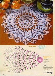 Kira scheme crochet: Scheme crochet no. Hi 18 Crochet doily patterns Pins you. Round napkin to the edge of the heart Tablecloth for a large round table Col Crochet, Crochet Doily Diagram, Crochet Dollies, Crochet Lace Edging, Crochet Doily Patterns, Crochet Mandala, Crochet Chart, Crochet Home, Thread Crochet