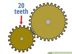 How to Determine Gear Ratio. In mechanical engineering, a gear ratio is a direct measure of the ratio of the rotational speeds of two or more interlocking gears. As a general rule, when dealing with two gears, if the drive gear (the one. Diy Projects Plans, Woodworking Projects, Engineering Classes, Civil Engineering, Water Turbine, Planetary Gear, Mechanical Gears, Gear Drive, Physics Classroom
