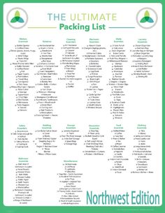 Not sure what to pack for college in the South? Check out our ultimate college packing list! Not sure what to pack for college in the South? Check out our ultimate college packing list! Not sure what to pack for coll College Dorm Rooms, College Life, Dorm Room List, College Packing Lists, College Essentials, Room Essentials, Lilly Pulitzer, Ultimate Packing List, Dorm Room Designs