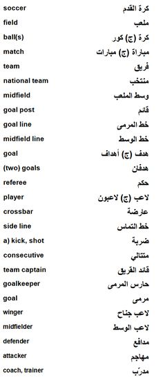 Basic arabic greetings and phrases youtube learn arabic with arabic english soccer words m4hsunfo