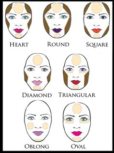 Here's a diagram of what the most ideal contouring and highlighting would be for certain face shapes.