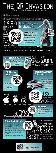 De invasie van de QR codes.