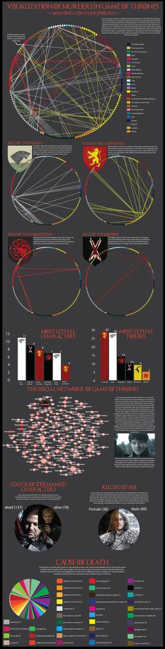 Epic infographic visualizes all the murders from Game of Thrones