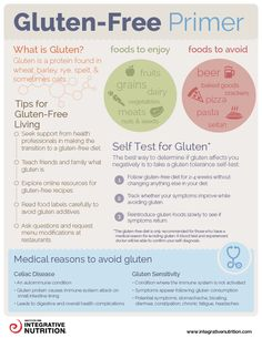 Everything You Need to Know About Being Gluten-Free [INFOGRAPHIC]