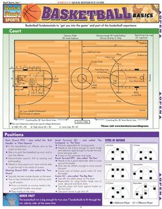 This 4-page guide covers the key information you need to get in the game. It contains information on: the court, positions, game time, rules, skills, terms, techniques and much more. Browse and download thousands of educational eBooks, worksheets, teacher presentations, practice tests and more at Ex