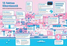 Infographic illustration by Kati Närhi for Helsinki Region Transport's Matkaketju magazine, 2014