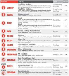 BodyPump 81 tracklist …