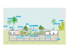 MVRDV Wins Competition to Build An Urban Lagoon in Taiwan,Lagoon Section. Image Courtesy of MVRDV