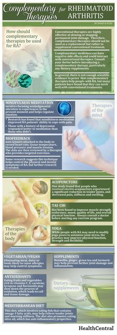 for Rheumatoid Arthritis (INFOGRAPHIC) Health Infographic: Learn about complementary therapies for rheumatoid arthritis.Health Infographic: Learn about complementary therapies for rheumatoid arthritis. Yoga For Arthritis, Juvenile Arthritis, Natural Remedies For Arthritis, Rheumatoid Arthritis Treatment, Arthritis Relief, Types Of Arthritis, Natural Cures, Arthritis Hands, Rheumatoid Arthritis