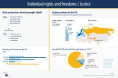 Individual rights and freedoms #ep2014