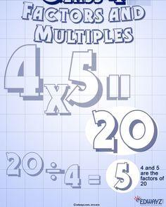 #edwayz #freeworksheetsforkids #math #kidsmath #class4
