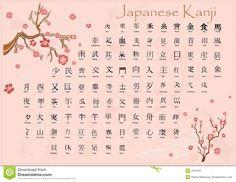 Apprendre Le Japonais  Japanese English And Third