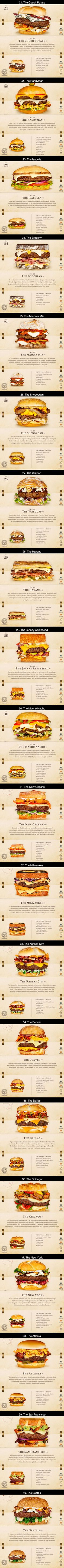 40 Glorious Burger Combinations Part 2